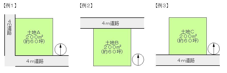 容積率、道路幅員による基準容積率をチェック