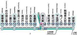 京王井の頭線路線図