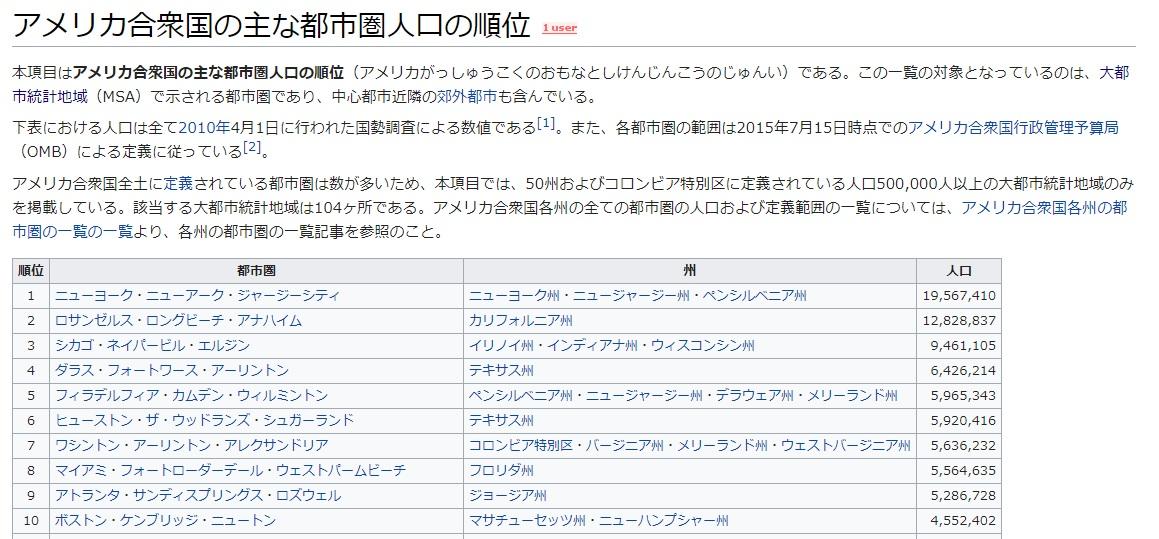 東京とニューヨークの統計を比較...